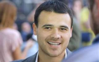 Свадьба азербайджанца и русской. Мужчины-азербайджанцы, какие они: внешность, характер, типажи, религия, социальные и семейные отношения
