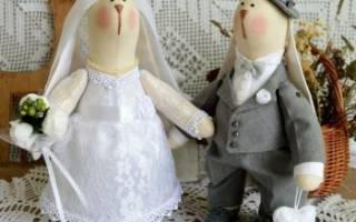 Как интересно поздравить с годовщиной свадьбы. Поздравление с Годовщиной Свадьбы красивое. Поздравляю с днем рождения вашей семьи