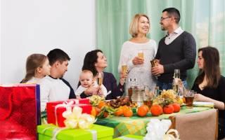 Что подарить родителям в день свадьбы. Как выбрать хороший подарок на годовщину свадьбы родителей – советы и рекомендации. Наборы для путешествий — подарок к годовщине свадьбы родителей